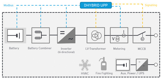DHYBRID Battery Graphic
